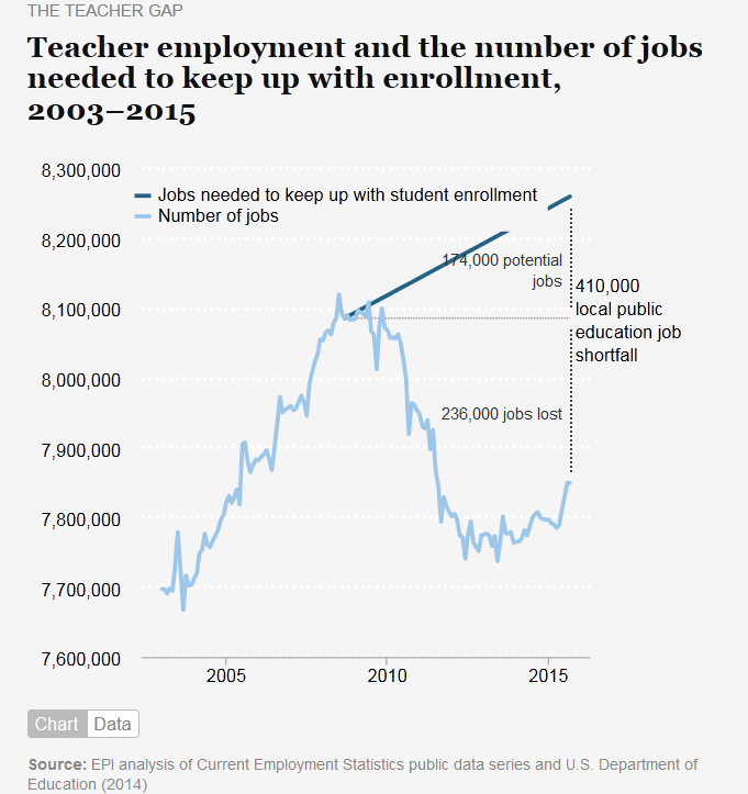teacher-shortage.png