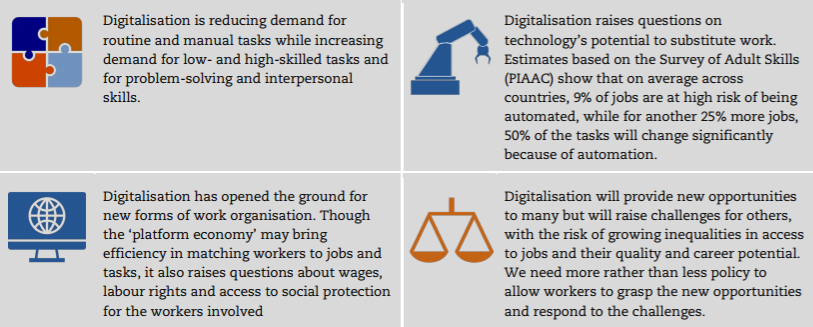 Jobs and Automation - OECD.png